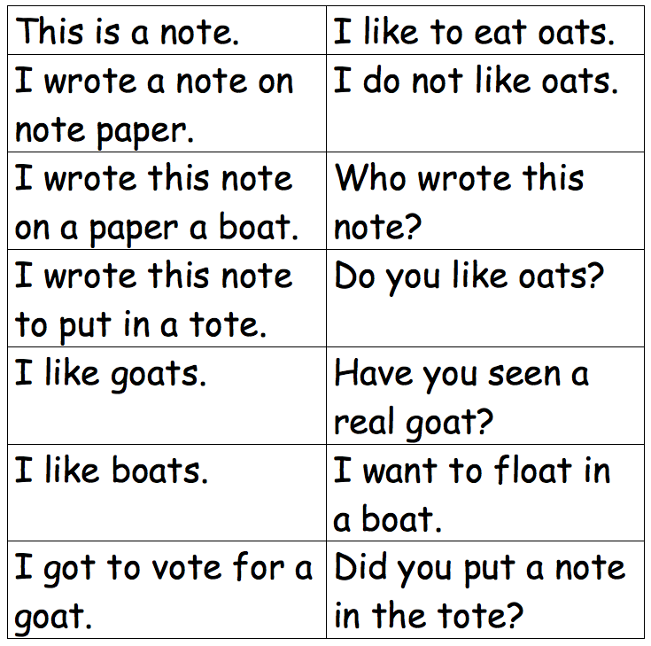 Notes for totes