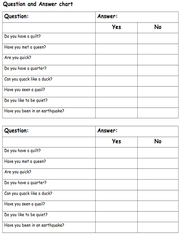 Question and Answer Chart
