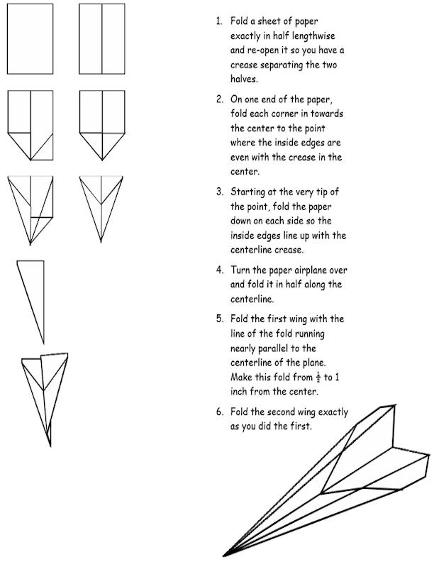 Paper Airplane Instruction