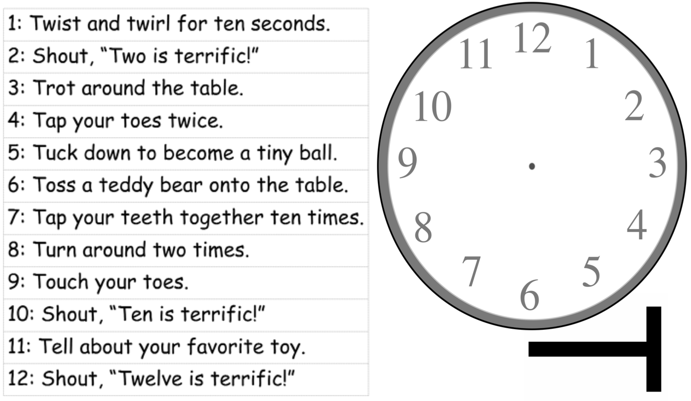 Clock-and-action-words