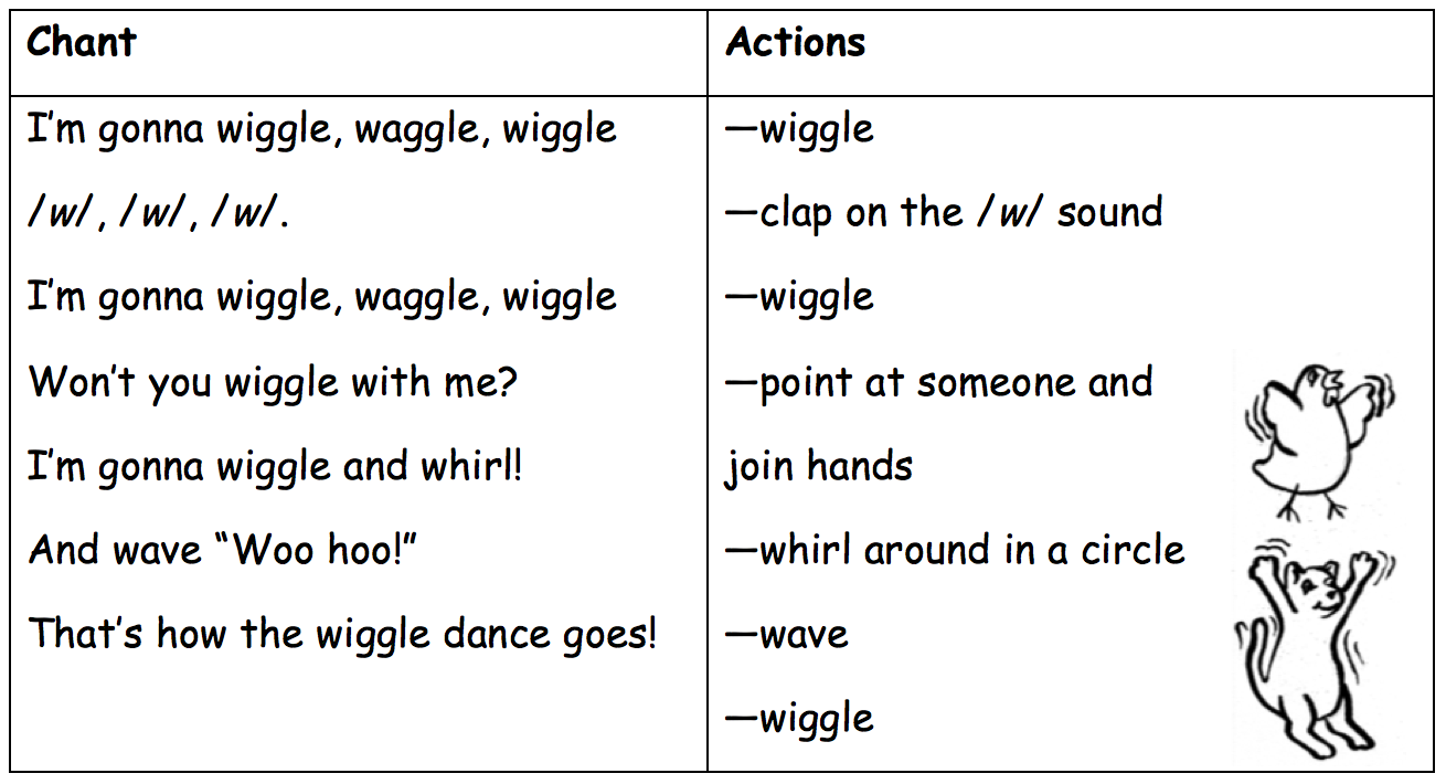 the-wiggle-dance-chant